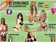 Đội hình WAGs nóng bỏng nhất vòng bảng EURO: Tây Ban Nha lấn lướt