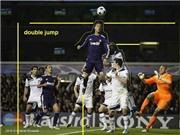 Chiêm ngưỡng các pha SIÊU bật nhảy đánh đầu của Cristiano Ronaldo
