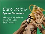 Tài trợ EURO 2016: Mạng xã hội- 'mối nguy' với túi tiền UEFA
