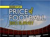 Vé xem bóng đá ở Premier League giá bao nhiêu?