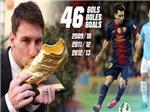 Messi lập kỷ lục: 3 lần giành cả Pichichi lẫn Chiếc giày vàng châu Âu
