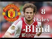 Cập nhật CHUYỂN NHƯỢNG sáng 30/8: Douglas kí hợp đồng với Barca. M.U mua Daley Blind với giá 14 triệu bảng