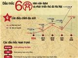 ĐỒ HỌA: Dấu mốc 60 năm Thủ đô Hà Nội