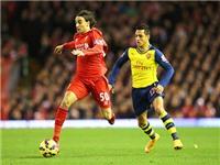 Thấy gì từ trận hòa giữa Liverpool và Arsenal?