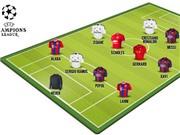 Đội hình Champions League trong mơ của Xabi Alonso