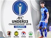 Vòng loại  U23 châu Á 2016 - Bảng I