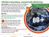 TIN ĐỒ HỌA: Giờ Trái đất tiết kiệm được những gì?