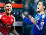 CẬP NHẬT link truyền hình trực tiếp và sopcast trận Arsenal- Chelsea (21h, 2/8)