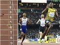 NÓNG: Usain Bolt giành HCV điền kinh thế giới cự ly 200m nam