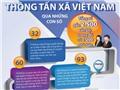 Thông tấn xã Việt Nam qua các con số