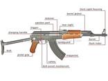 Lý do sốc khiến Mỹ bất ngờ sản xuất súng AK-47