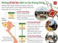 ĐỒ HỌA: Những lễ hội không nên bỏ qua trong tháng Giêng