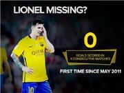 ẢNH CHẾ: Messi và MSN mất tích. MC Steve Harvey: 'Barca vào Bán kết'