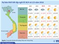 Thời tiết trong dịp nghỉ Lễ 30/4 và 1/5: Nhiều nơi nắng nóng