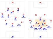 Chiến thuật & Lối chơi: Khóa Đức như khóa Tây Ban Nha