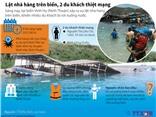 Đồ họa: Lật nhà hàng trên biển, 2 du khách thiệt mạng