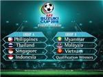 Tuyển Việt Nam chờ gì ở AFF Suzuki Cup 2016?