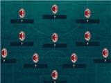 CHÙM ẢNH: Đội hình siêu sao AC Milan trong kỉ nguyên Berlusconi