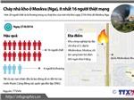Đồ họa: Cháy nhà kho ở Moskva, ít nhất 16 người thiệt mạng