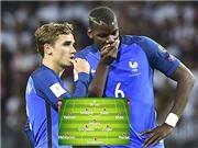 Chuyển nhượng Man United: Có Griezmann, Pogba sẽ đáng sợ nhất