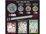 Thẻ đỏ đầu tiên và cách làm bóng đá của Công Vinh