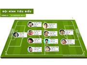 Công Phượng, Minh Tuấn lần đầu vào đội hình tiêu biểu V.League 2017