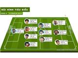 Đội hình tiêu biểu vòng 6 V-League 2017: Bộ đôi 'Minh Tuấn' cùng tỏa sáng