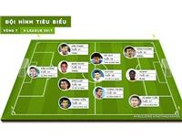 HAGL, Than Quảng Ninh thắng thế ở đội hình tiêu biểu vòng 7